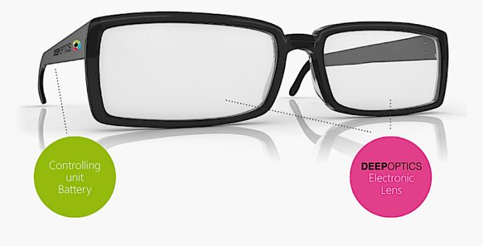 Die-Elektrobrille-aus-Israel_image_width_560